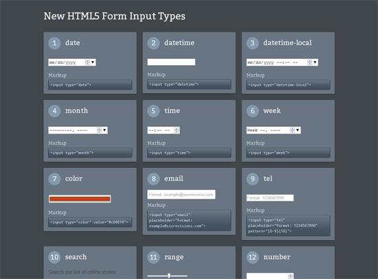 HTML5 novos inputs: demonstração