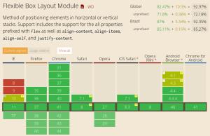 Flexbox: compatibilidade de navegadores