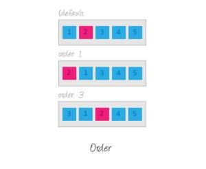 Flexbox: order