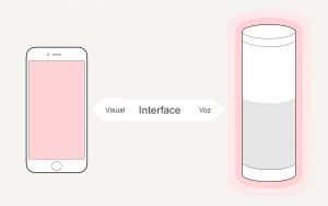 Esqueumorfismo: visual, interface, voz.