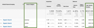 Informação ilustrativa de Google Analytics de um site qualquer