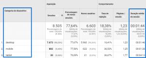 Analytics do dpw confirma que usuários móveis não estão sempre com pressa