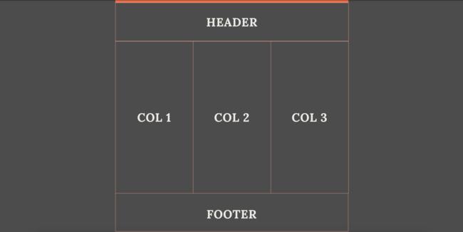 Como criar templates com CSS Grid: variação do exemplo de template com cabeçalho e 3 colunas no conteúdo principal